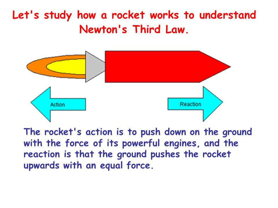 Let s study how a rocket works to understand Newton s Third Law.