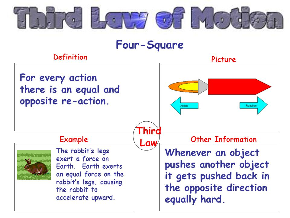 Four-Square For every action there is an equal and opposite re-action.