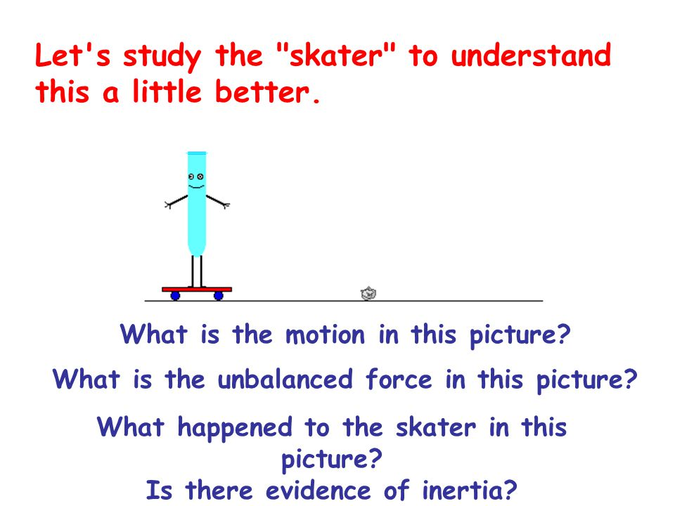 Let s study the skater to understand this a little better.