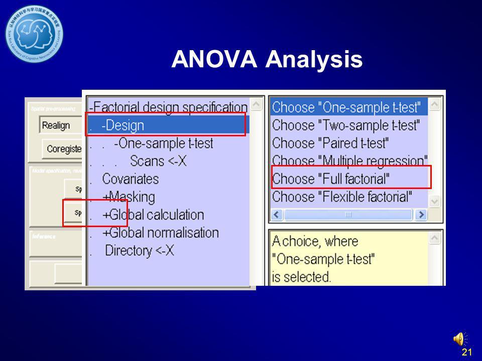 ANOVA Analysis 21
