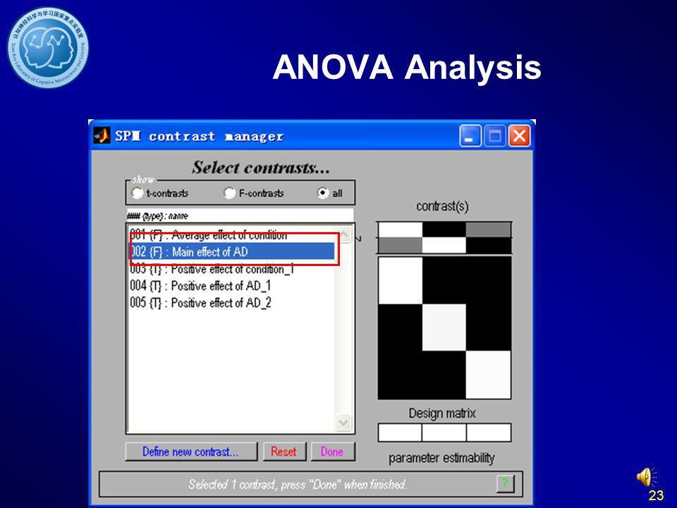 ANOVA Analysis 23