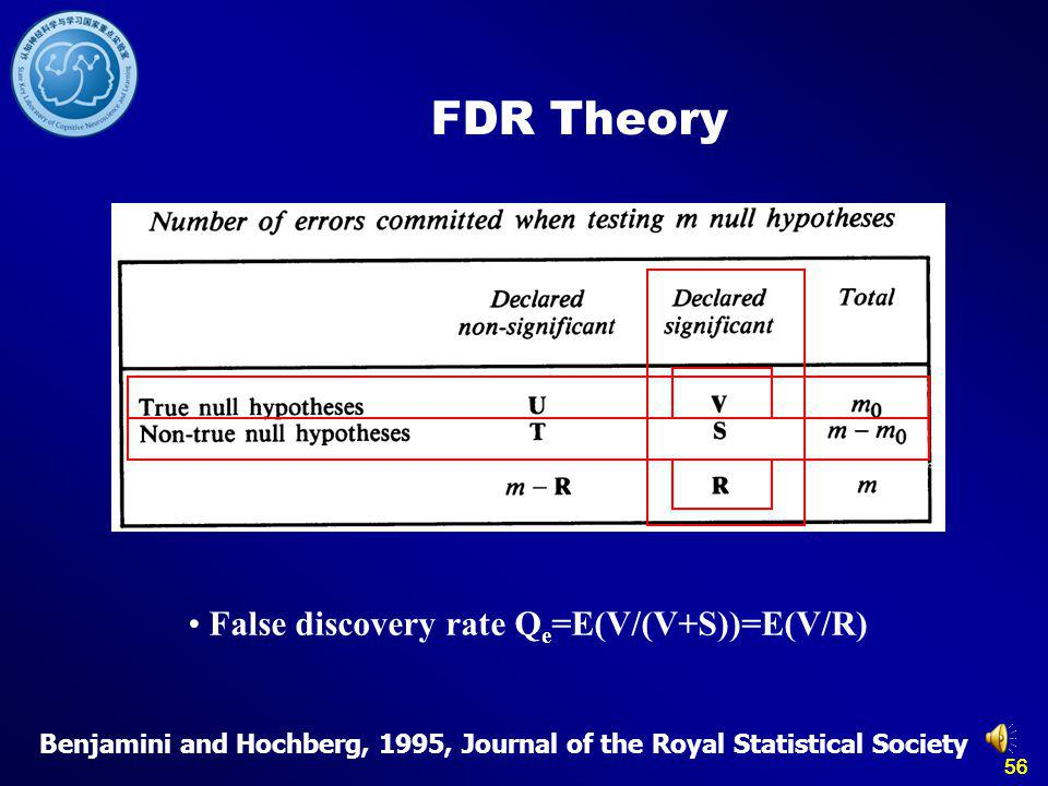 FDR Theory False discovery rate Qe=E(V/(V+S))=E(V/R)