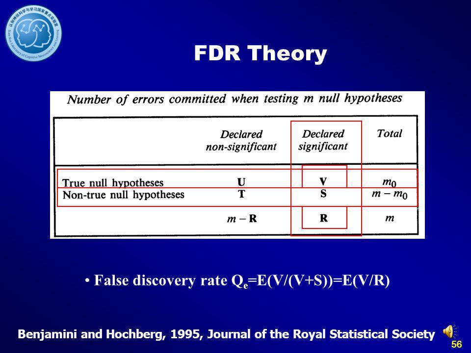 FDR Theory False discovery rate Qe=E(V/(V+S))=E(V/R)