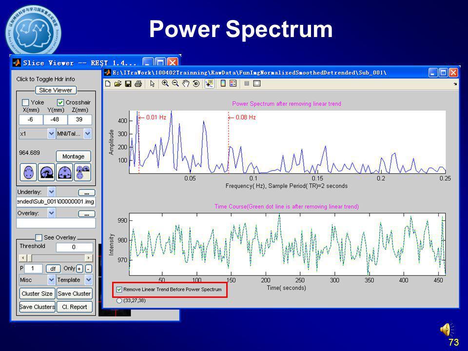 Power Spectrum 73