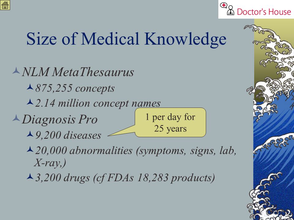 Size of Medical Knowledge