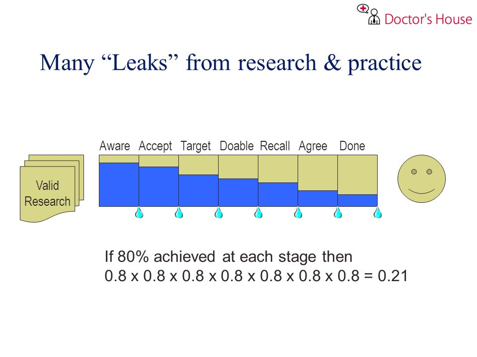 Many Leaks from research & practice