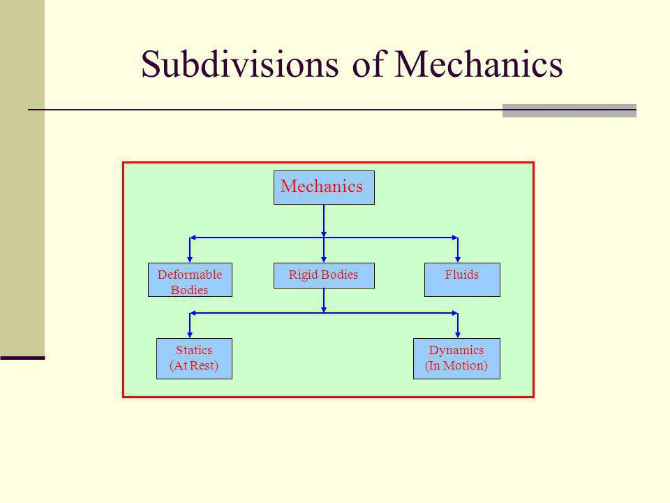 Subdivisions of Mechanics