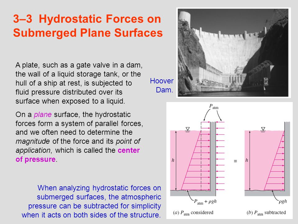 3–3 Hydrostatic Forces on Submerged Plane Surfaces