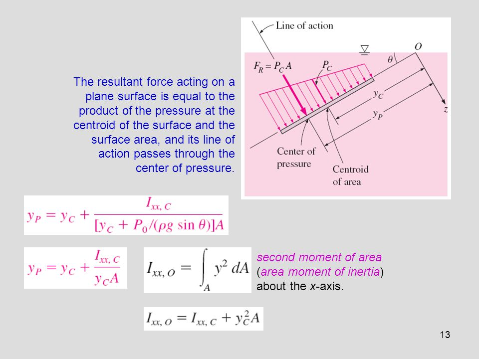 The resultant force acting on a plane surface is equal to the product of the pressure at the centroid of the surface and the surface area, and its line of action passes through the center of pressure.