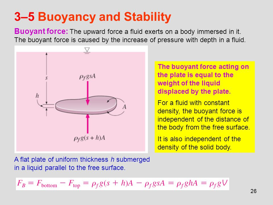 3–5 Buoyancy and Stability