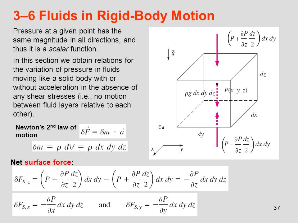 3–6 Fluids in Rigid-Body Motion