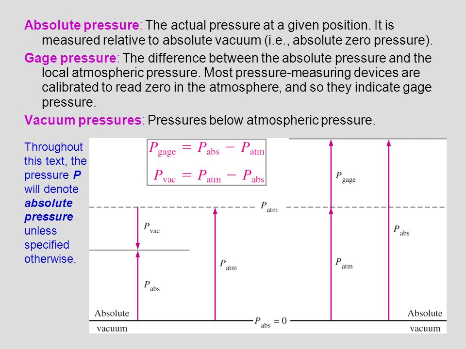 Vacuum pressures: Pressures below atmospheric pressure.