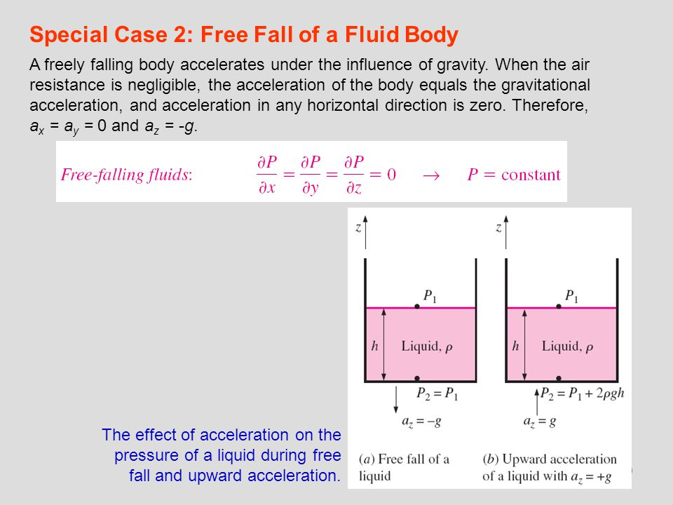 Special Case 2: Free Fall of a Fluid Body