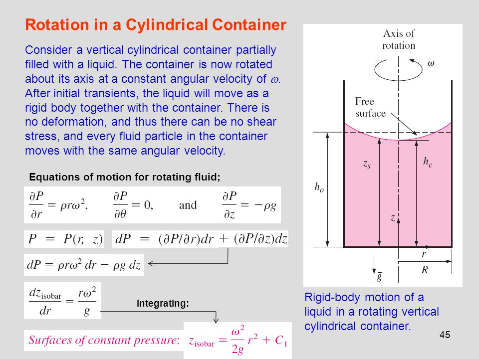 Rotation in a Cylindrical Container