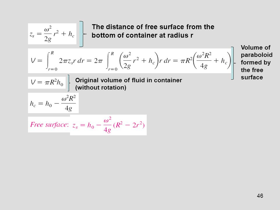 The distance of free surface from the bottom of container at radius r