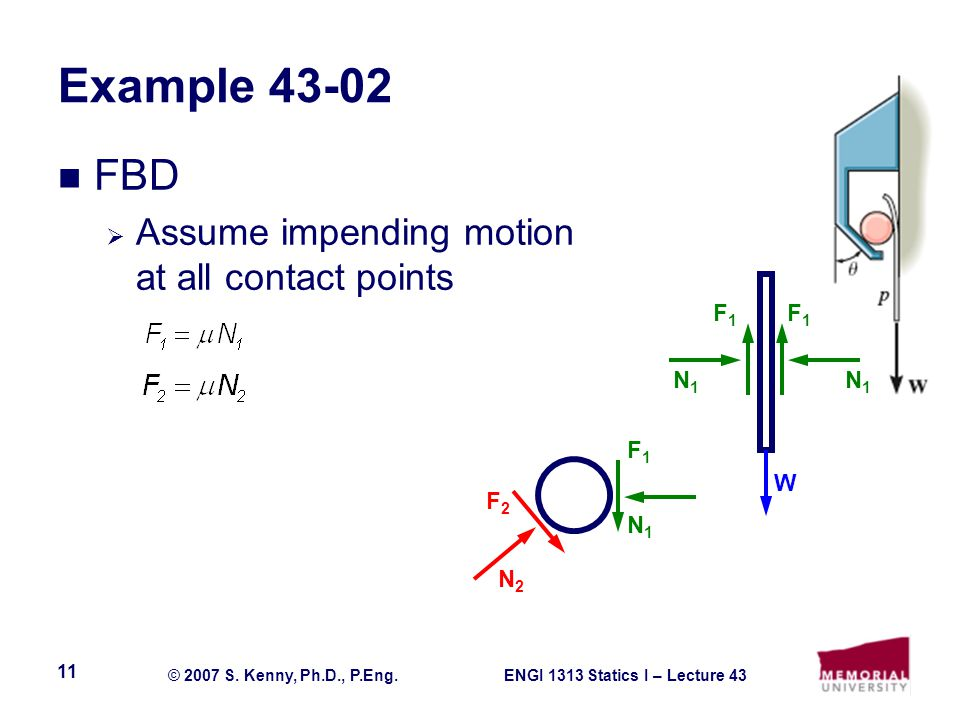 Example 43-02 FBD Assume impending motion at all contact points F1 F1