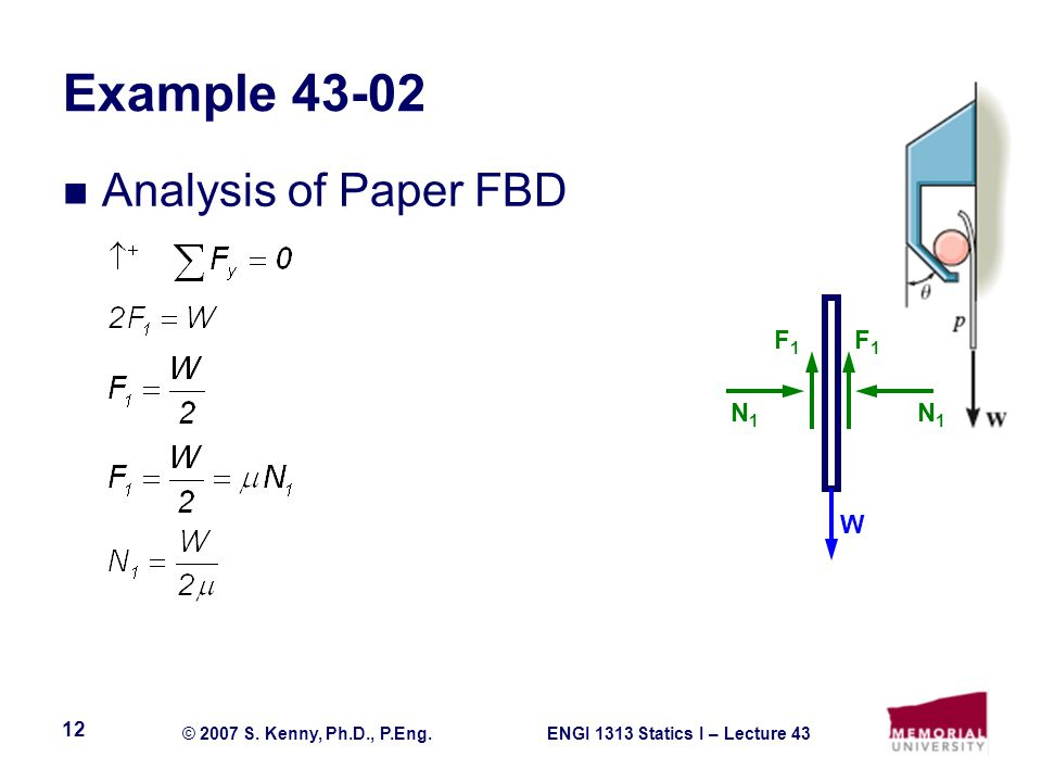 Example 43-02 Analysis of Paper FBD F1 F1 N1 N1 W