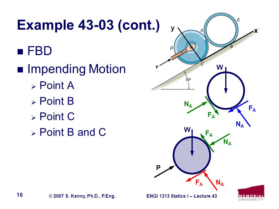Example 43-03 (cont.) FBD Impending Motion Point A Point B Point C
