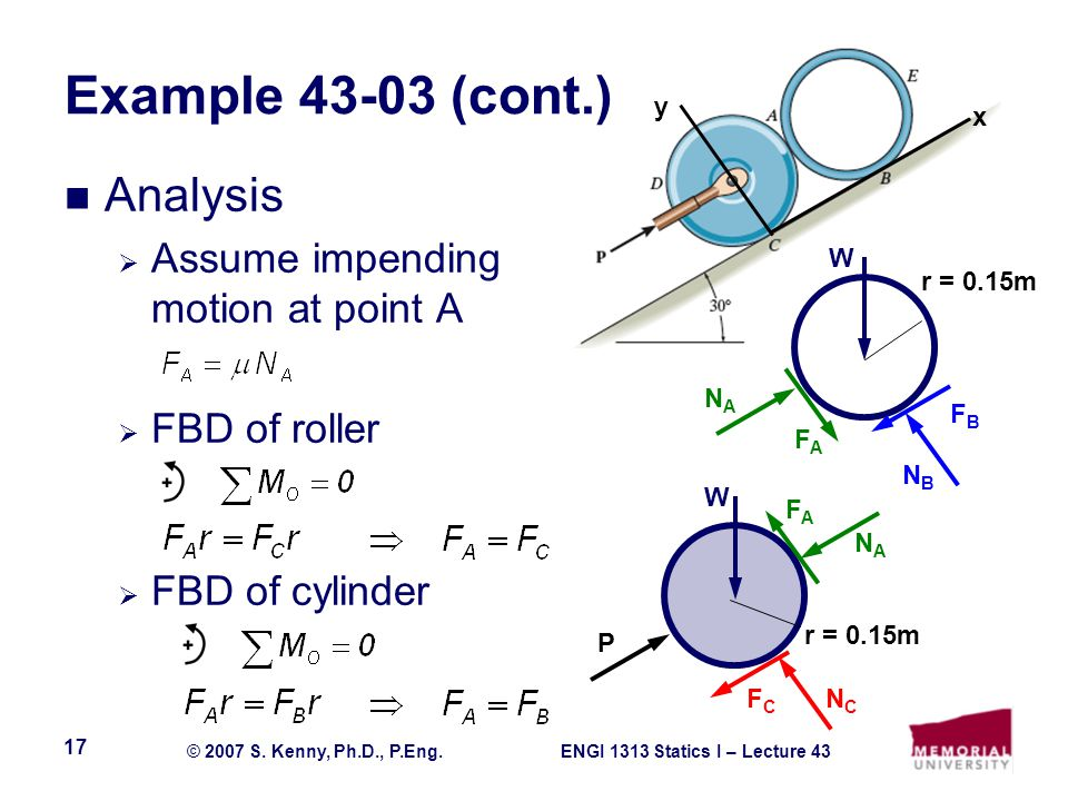 Example 43-03 (cont.) Analysis Assume impending motion at point A