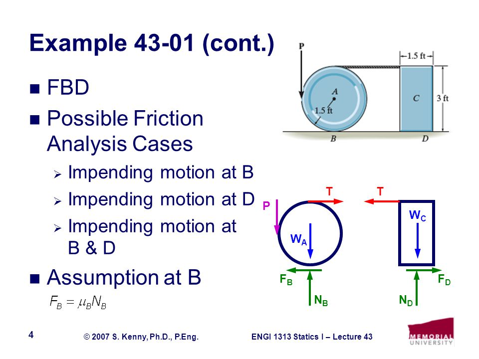 Example 43-01 (cont.) FBD Possible Friction Analysis Cases