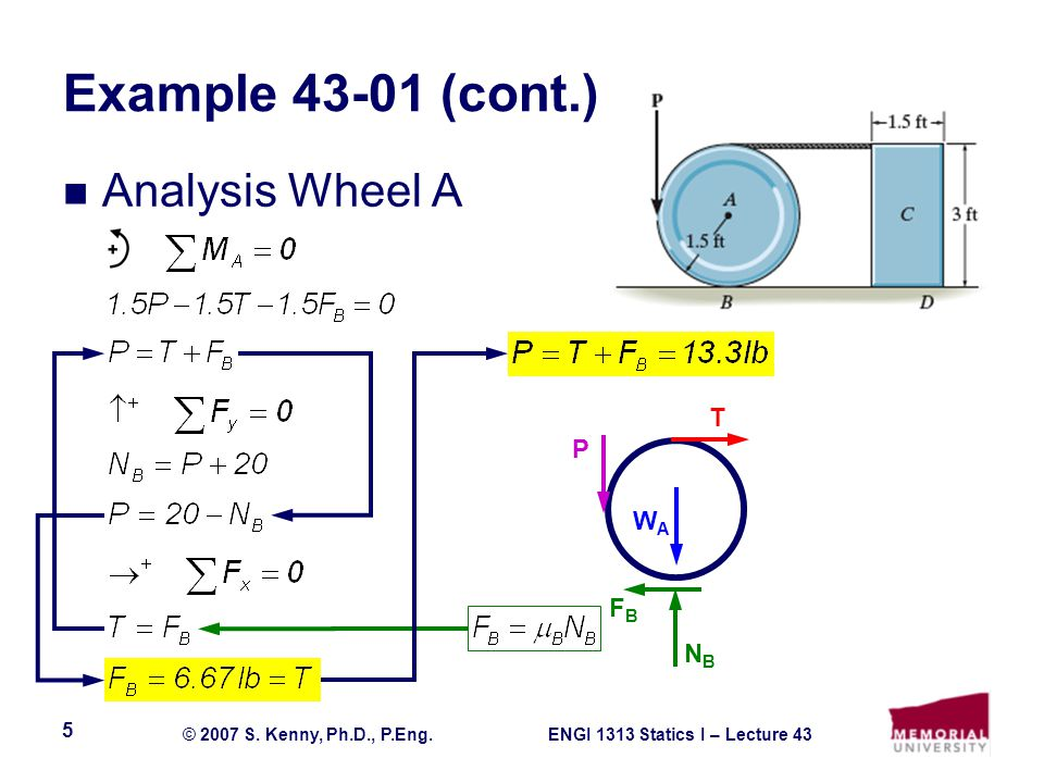 Example 43-01 (cont.) Analysis Wheel A T P WA FB NB
