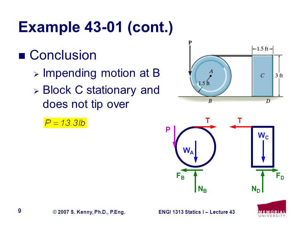 Example 43-01 (cont.) Conclusion Impending motion at B