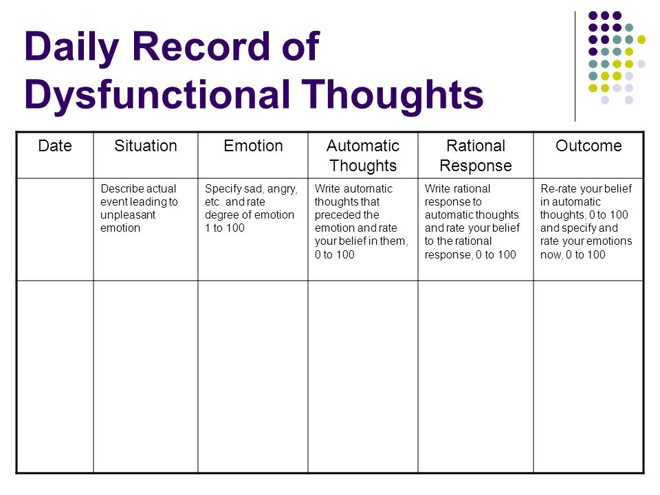 dysfunctional thought record Write down you r automatic thoughts and rational responses, do not try to log them in your head writing them down increases your awareness and forces you to develop.