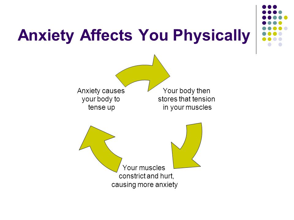 Anxiety Affects You Physically