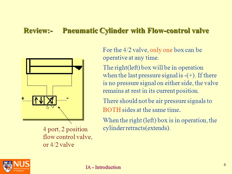 Review:- Pneumatic Cylinder with Flow-control valve