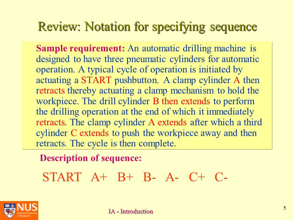 Review: Notation for specifying sequence