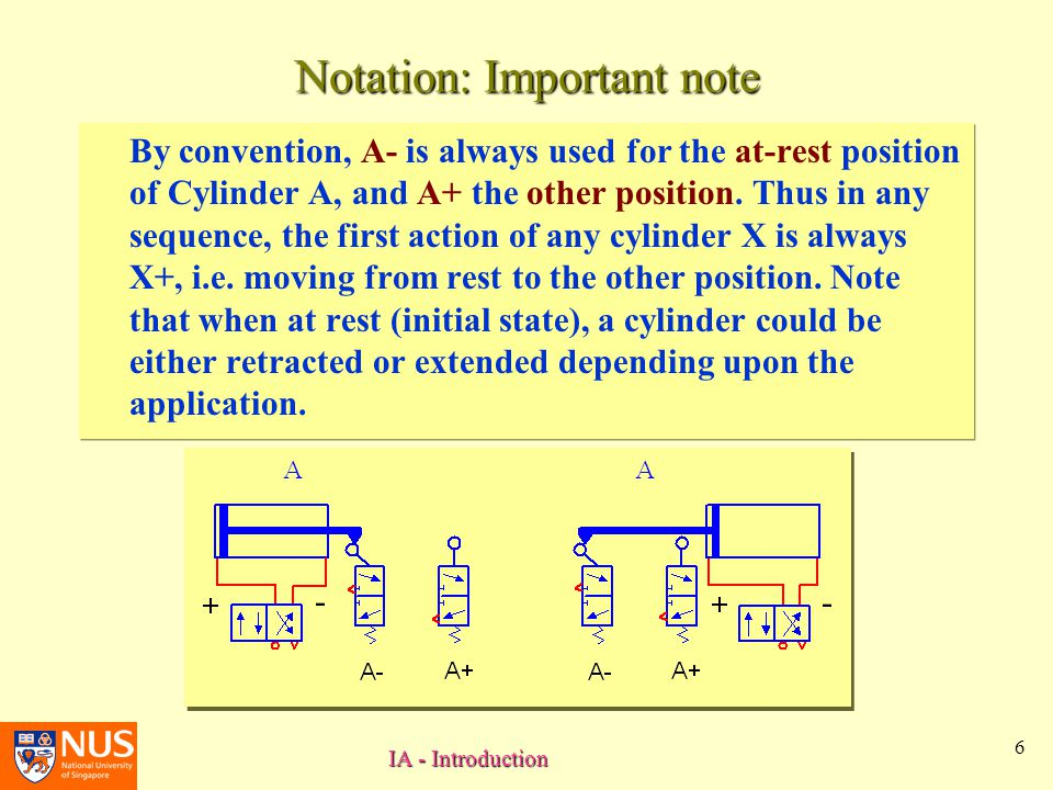 Notation: Important note