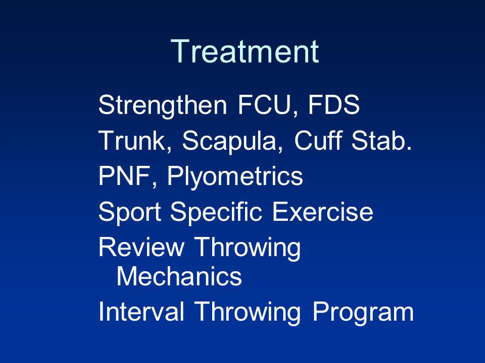 Treatment Strengthen FCU, FDS Trunk, Scapula, Cuff Stab.