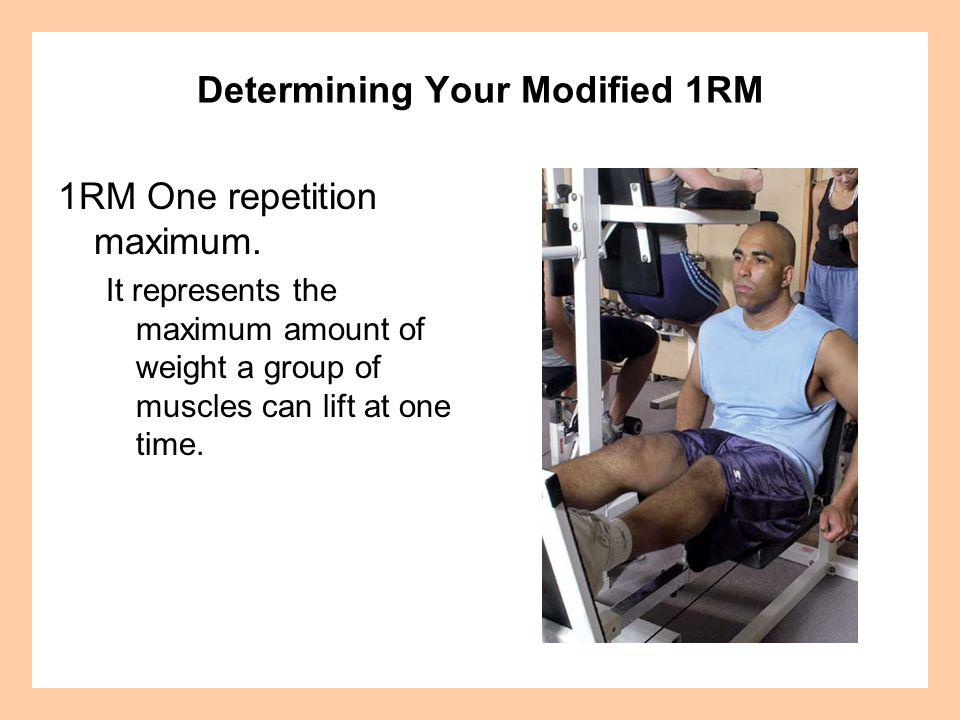 Determining Your Modified 1RM