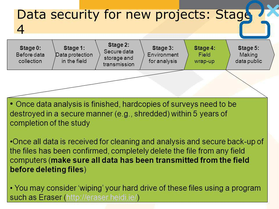 Data security for new projects: Stage 4