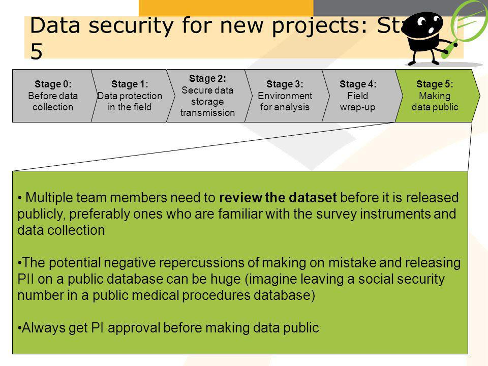 Data security for new projects: Stage 5