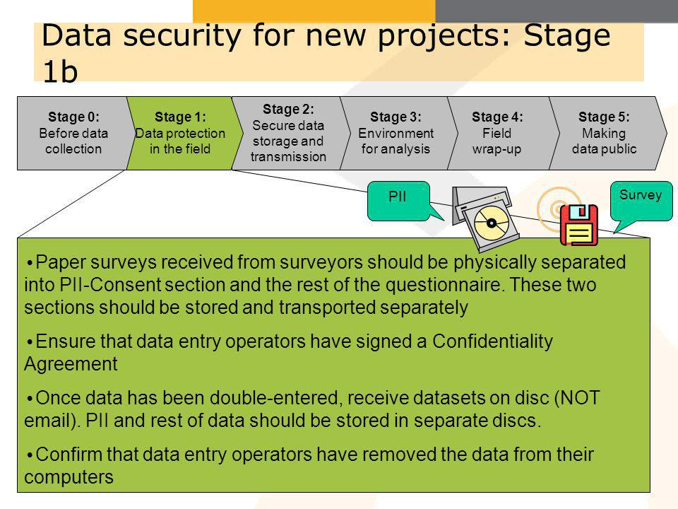 Data security for new projects: Stage 1b