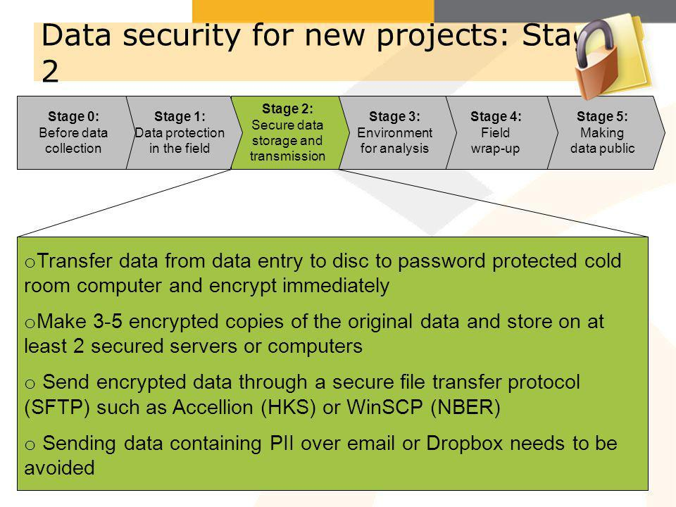 Data security for new projects: Stage 2