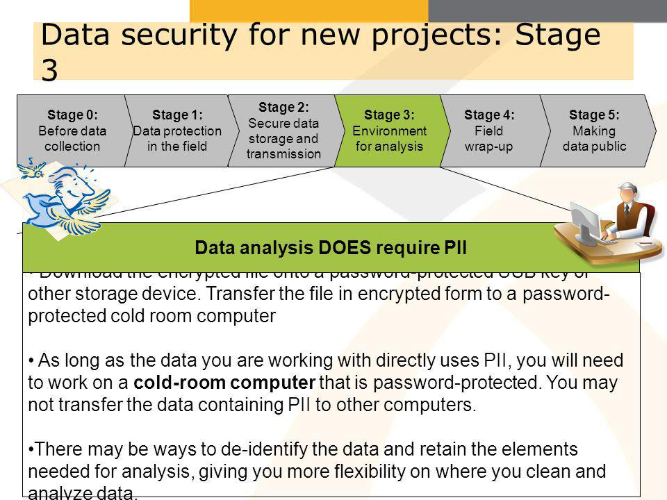 Data security for new projects: Stage 3