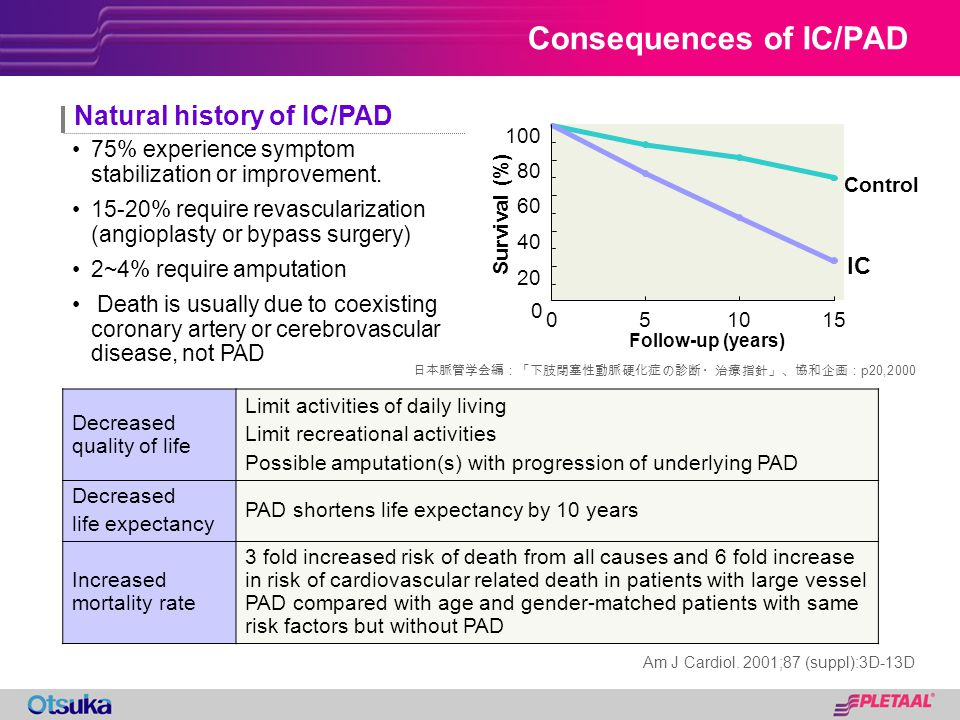 Consequences of IC/PAD