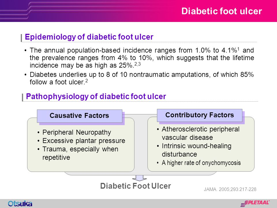 Diabetic foot ulcer Epidemiology of diabetic foot ulcer