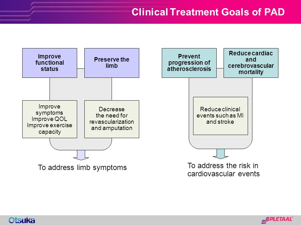 Clinical Treatment Goals of PAD