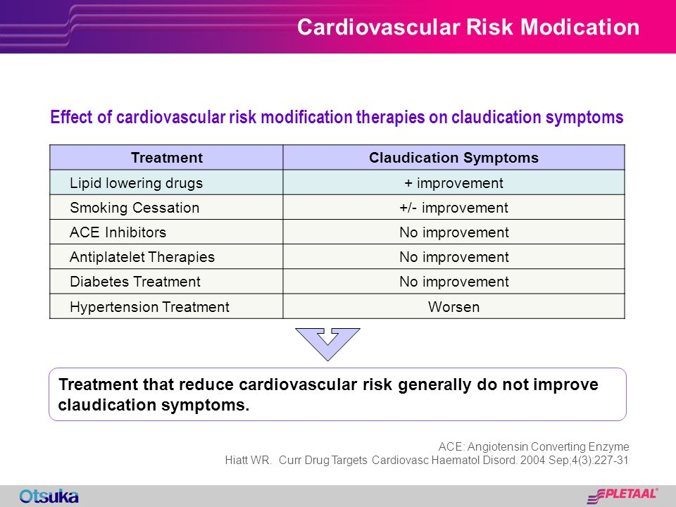 Cardiovascular Risk Modication