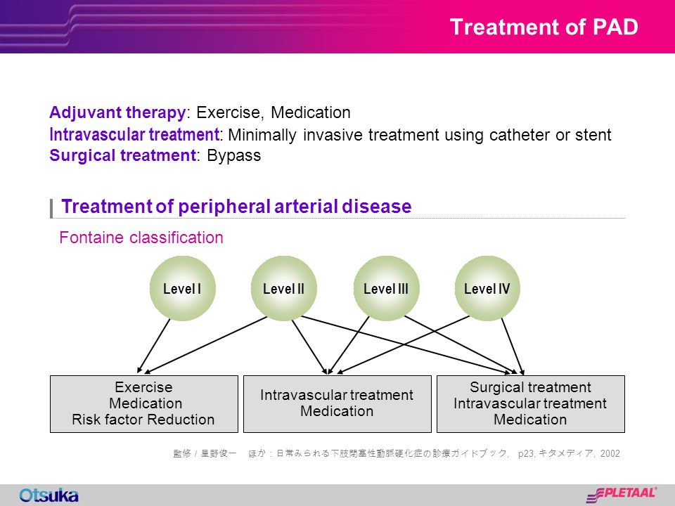 Treatment of PAD Adjuvant therapy: Exercise, Medication. Intravascular treatment: Minimally invasive treatment using catheter or stent.