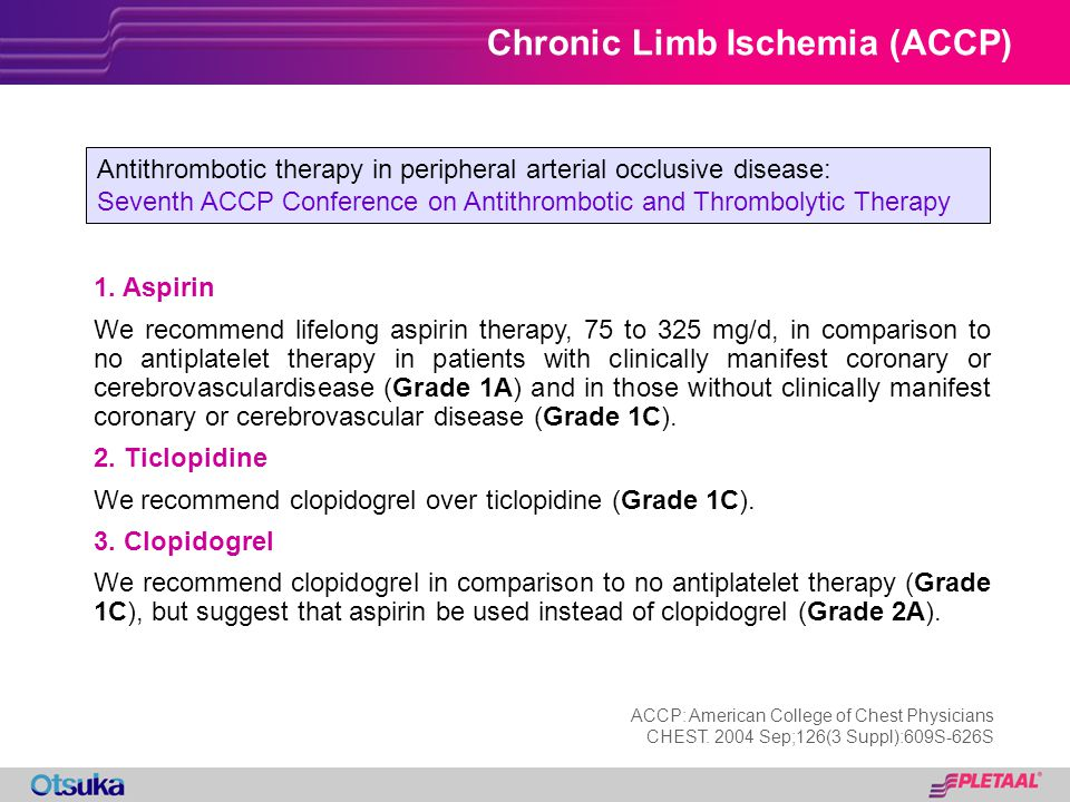 Chronic Limb Ischemia (ACCP)