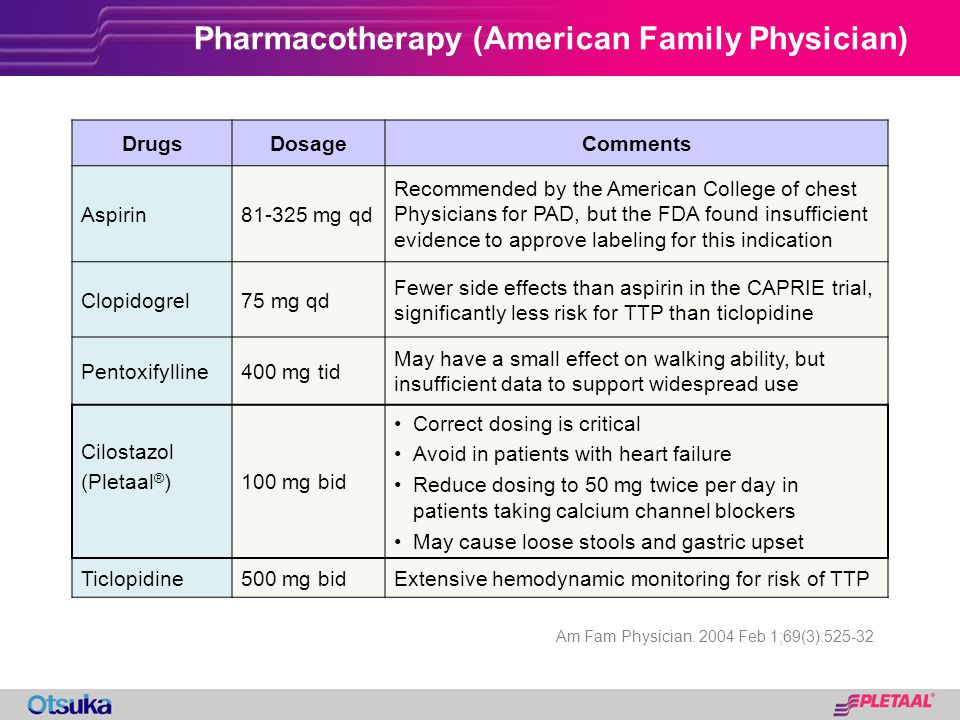 Pharmacotherapy (American Family Physician)