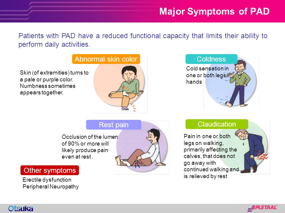 Major Symptoms of PAD Patients with PAD have a reduced functional capacity that limits their ability to perform daily activities.