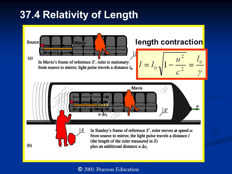37.4 Relativity of Length length contraction © 2005 Pearson Education