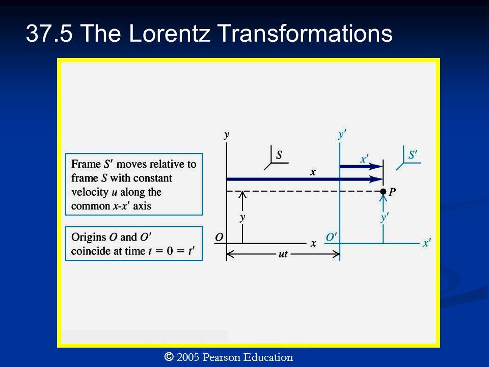 37.5 The Lorentz Transformations