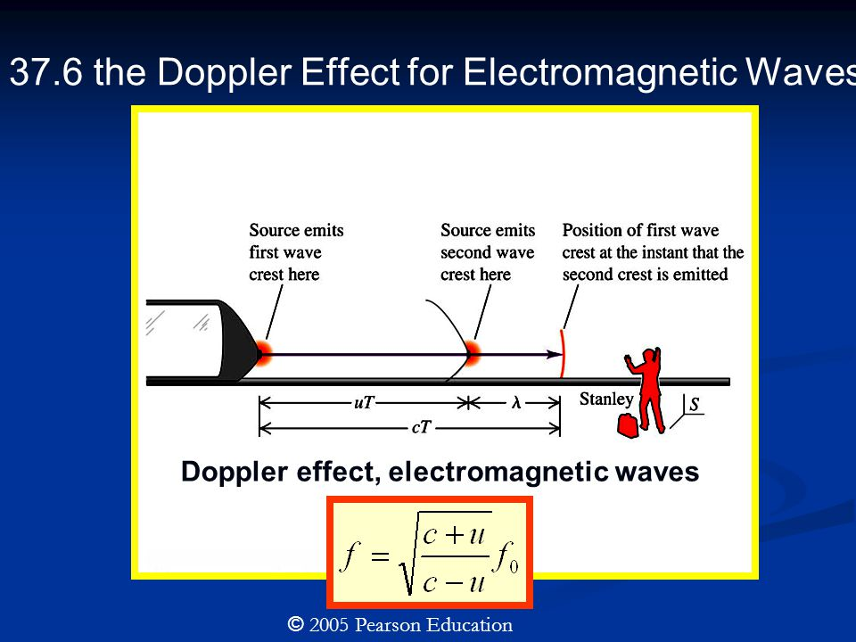 37.6 the Doppler Effect for Electromagnetic Waves