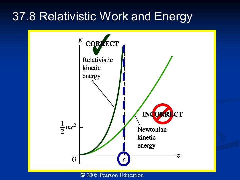 37.8 Relativistic Work and Energy